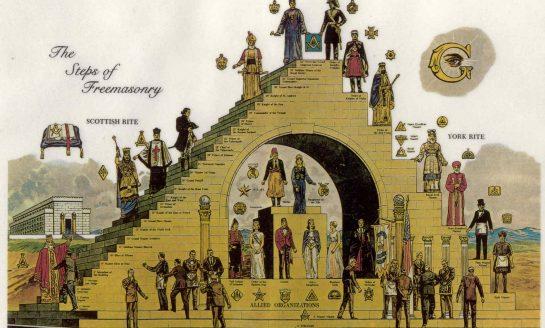 Visitas á Exposición Permanente sobre Masonería